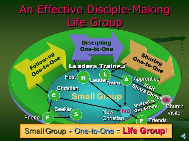 Life_group